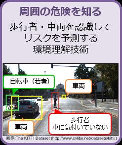 環境理解、画像認識、交通環境、自動車、歩行者、車両、Environmental understanding, Image recognition, Traffic environment, Cars, Pedestrians, Vehicles