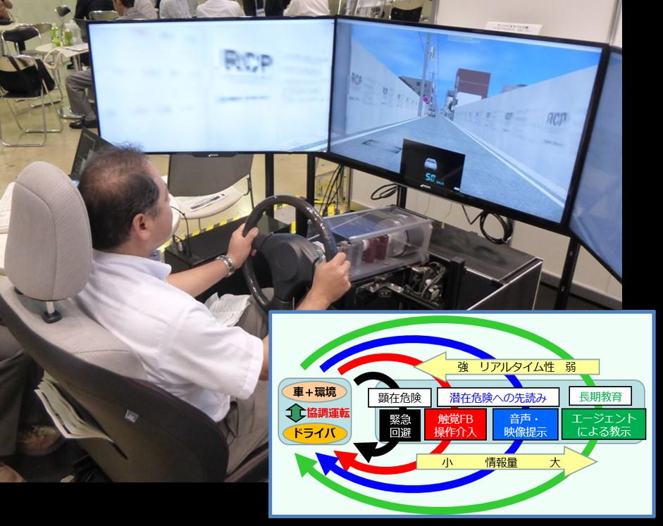運転支援、運転への介入、 人と機械の協調、Driver assistance, driving intervention, Harmony between man and machine
