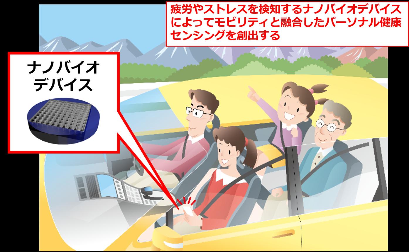 グループ紹介イメージ(バイオデバイス加工G)