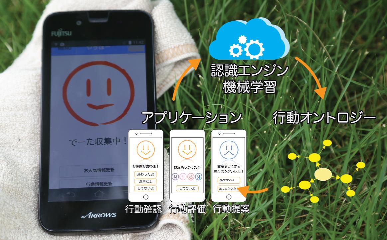 webtop_update2-01