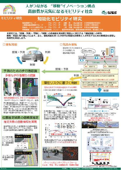 poster、自動運転、歩行者認識、位置推定、Automated driving, walker recognition, location estimation