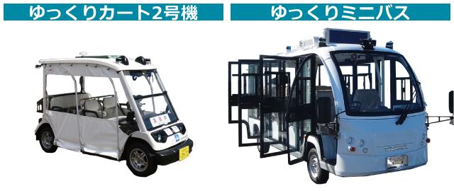 使用車両:ゆっくりカート(ゴルフカートタイプ)、ゆっくりミニバス(ミニバスタイプ)